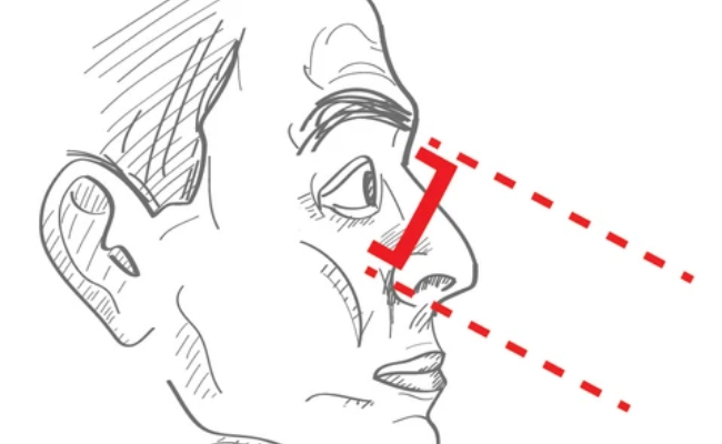 Step 3 how to wear a monocle